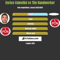 Enrico Valentini vs Tim Handwerker h2h player stats