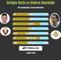 Enrique Barja vs Andres Guardado h2h player stats