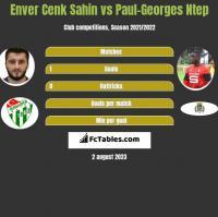Enver Cenk Sahin vs Paul-Georges Ntep h2h player stats