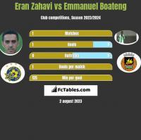 Eran Zahavi vs Emmanuel Boateng h2h player stats