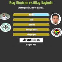 Eray Birnican vs Altay Bayindir h2h player stats