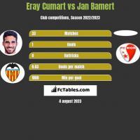 Eray Cumart vs Jan Bamert h2h player stats