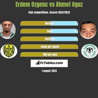 Erdem Ozgenc vs Ahmet Oguz h2h player stats