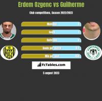 Erdem Ozgenc vs Guilherme h2h player stats