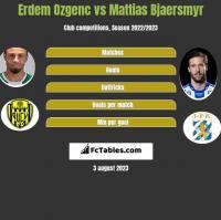 Erdem Ozgenc vs Mattias Bjaersmyr h2h player stats