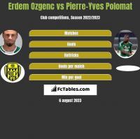 Erdem Ozgenc vs Pierre-Yves Polomat h2h player stats
