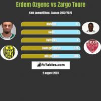 Erdem Ozgenc vs Zargo Toure h2h player stats