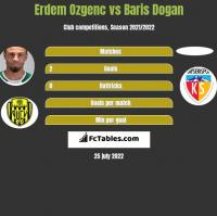 Erdem Ozgenc vs Baris Dogan h2h player stats