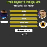 Eren Albayrak vs Domagoj Vida h2h player stats