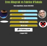 Eren Albayrak vs Fabrice N'Sakala h2h player stats
