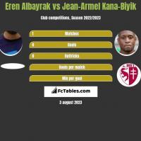 Eren Albayrak vs Jean-Armel Kana-Biyik h2h player stats