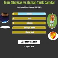 Eren Albayrak vs Osman Tarik Camdal h2h player stats
