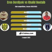 Eren Derdiyok vs Khalid Boutaib h2h player stats