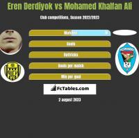 Eren Derdiyok vs Mohamed Khalfan Ali h2h player stats