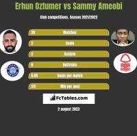 Erhun Oztumer vs Sammy Ameobi h2h player stats
