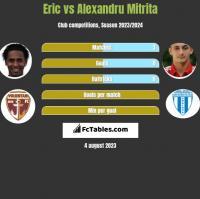 Eric vs Alexandru Mitrita h2h player stats