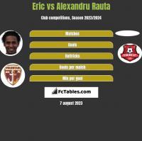 Eric vs Alexandru Rauta h2h player stats