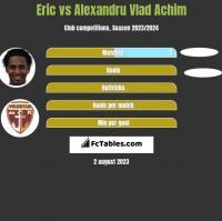 Eric vs Alexandru Vlad Achim h2h player stats