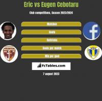 Eric vs Eugen Cebotaru h2h player stats