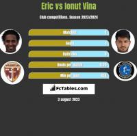Eric vs Ionut Vina h2h player stats