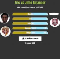 Eric vs Jetfe Betancor h2h player stats