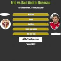 Eric vs Raul Andrei Rusescu h2h player stats