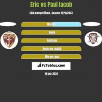 Eric vs Paul Iacob h2h player stats