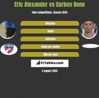 Eric Alexander vs Corben Bone h2h player stats