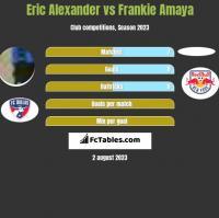 Eric Alexander vs Frankie Amaya h2h player stats