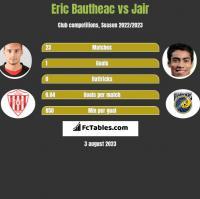 Eric Bautheac vs Jair h2h player stats