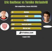 Eric Bautheac vs Tornike Okriashvili h2h player stats