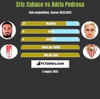 Eric Cabaco vs Adria Pedrosa h2h player stats