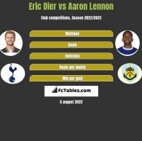 Eric Dier vs Aaron Lennon h2h player stats