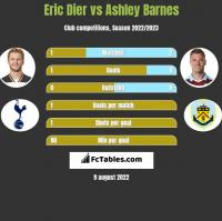 Eric Dier vs Ashley Barnes h2h player stats