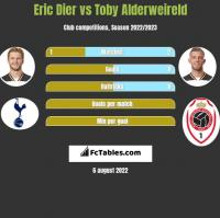 Eric Dier vs Toby Alderweireld h2h player stats