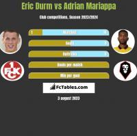Eric Durm vs Adrian Mariappa h2h player stats
