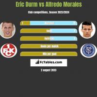 Eric Durm vs Alfredo Morales h2h player stats