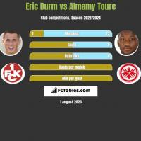 Eric Durm vs Almamy Toure h2h player stats