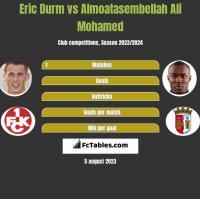 Eric Durm vs Almoatasembellah Ali Mohamed h2h player stats