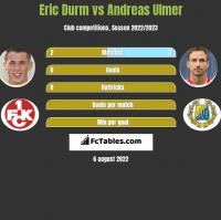 Eric Durm vs Andreas Ulmer h2h player stats