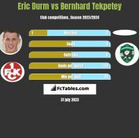 Eric Durm vs Bernhard Tekpetey h2h player stats