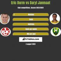 Eric Durm vs Daryl Janmaat h2h player stats