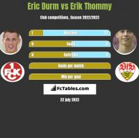 Eric Durm vs Erik Thommy h2h player stats