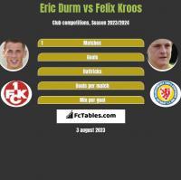 Eric Durm vs Felix Kroos h2h player stats