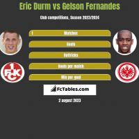 Eric Durm vs Gelson Fernandes h2h player stats