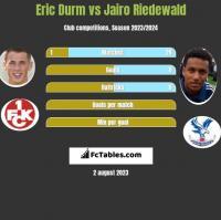Eric Durm vs Jairo Riedewald h2h player stats