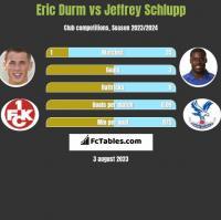 Eric Durm vs Jeffrey Schlupp h2h player stats