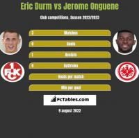 Eric Durm vs Jerome Onguene h2h player stats