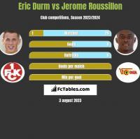 Eric Durm vs Jerome Roussillon h2h player stats