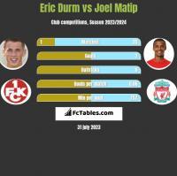 Eric Durm vs Joel Matip h2h player stats